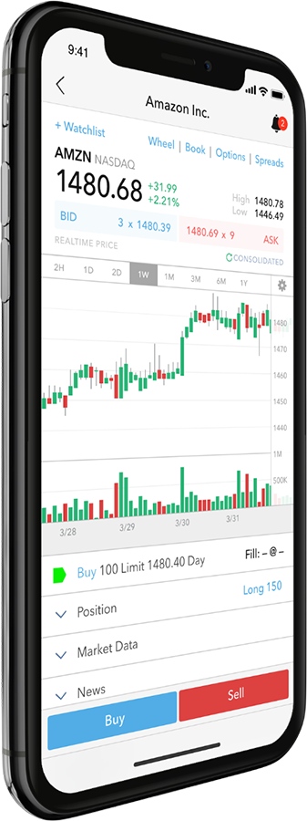Interactive Brokers Trade on the Go